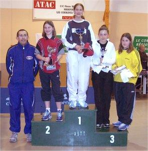 Championnat de picardie 2004 05 for Alexandre freytag